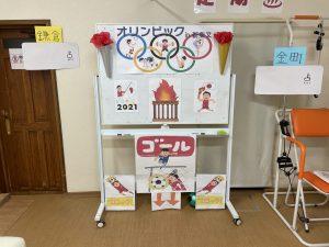 オリンピック ボード